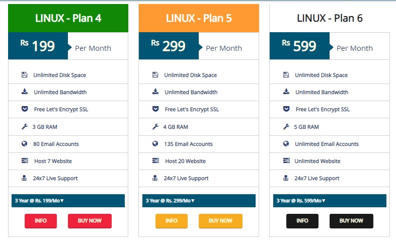 vps hosting india,cheap vps hosting